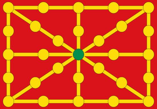 Comprar bandera del Reino de Navarra